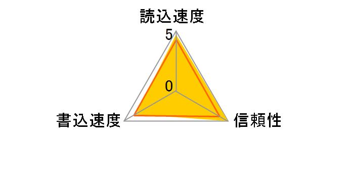 HI-DISC HDMCSDXB64GCL10UIJP [64GB]