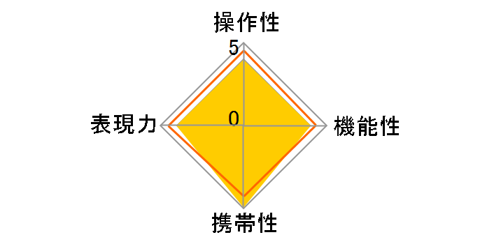 LUMIX G VARIO 12-32mm/F3.5-5.6 ASPH./MEGA O.I.S. H-FS12032-K [ブラック]のユーザーレビュー