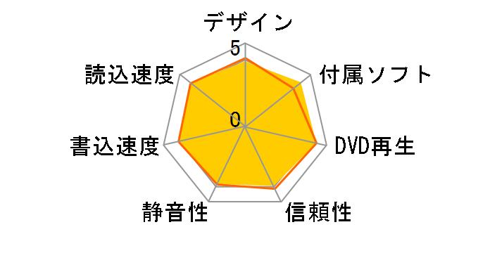 BW-16D1HT PRO [ブラック]のユーザーレビュー