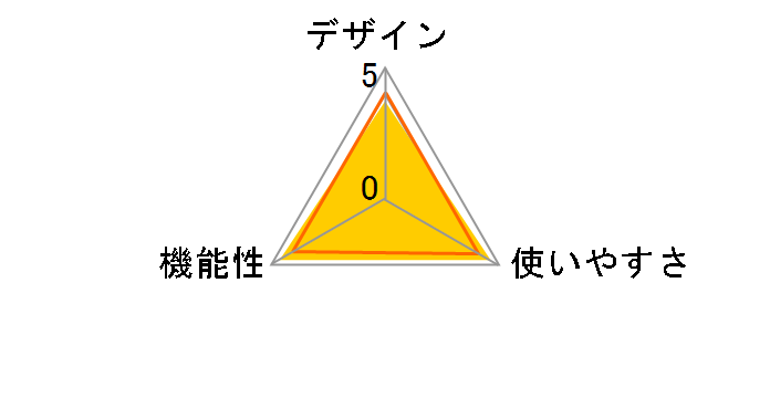 THD-250T1A�̃��[�U�[���r���[
