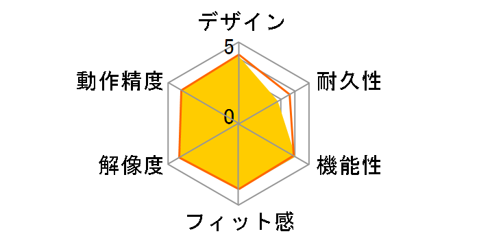 M-XG3DLBKのユーザーレビュー