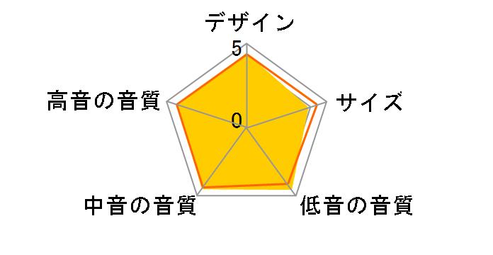STUDIO 230 [ペア]のユーザーレビュー