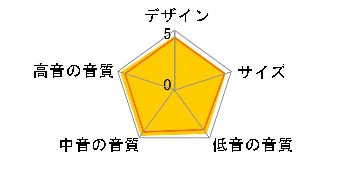 JBL STUDIO 220 [ペア]