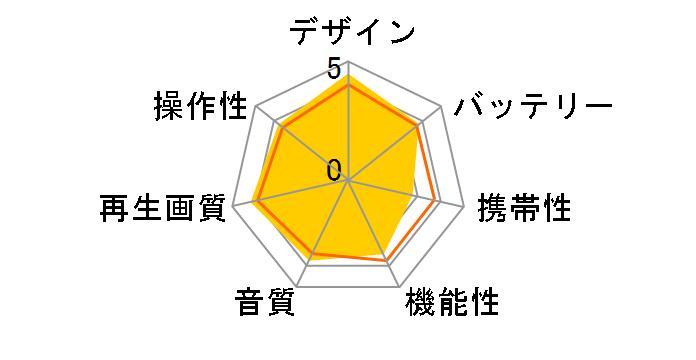 BDP-Z1のユーザーレビュー