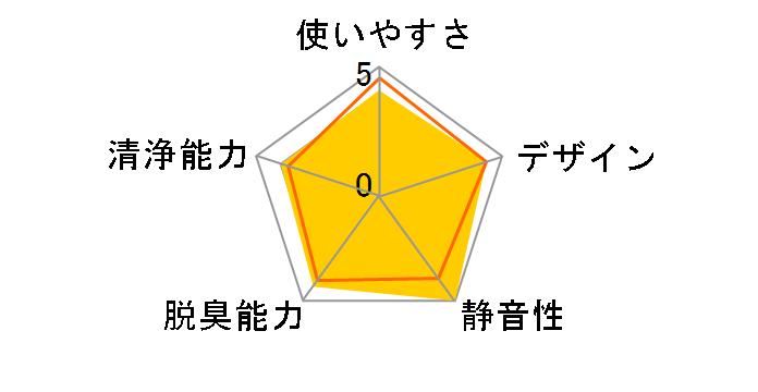 IG-FC1-P [ピンク&シルバー]のユーザーレビュー
