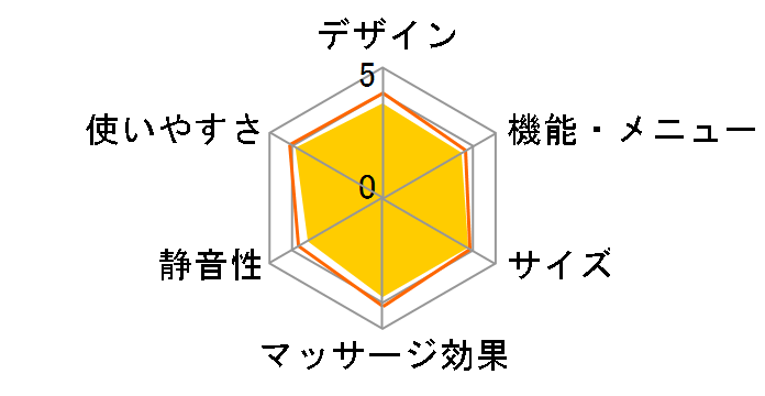エアマッサージャ HM-253-BW [ブラウン]のユーザーレビュー