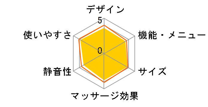 �G�A�}�b�T�[�W�� HM-253-PK [�s���N]�̃��[�U�[���r���[