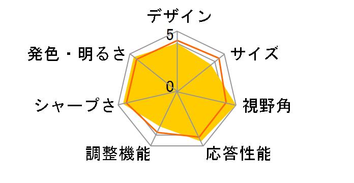ColorEdge CX271-CN [27�C���` �u���b�N]�̃��[�U�[���r���[