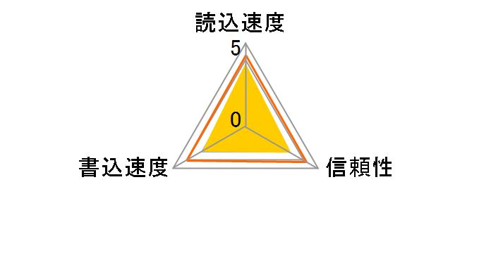 O-FC1 [16GB]のユーザーレビュー