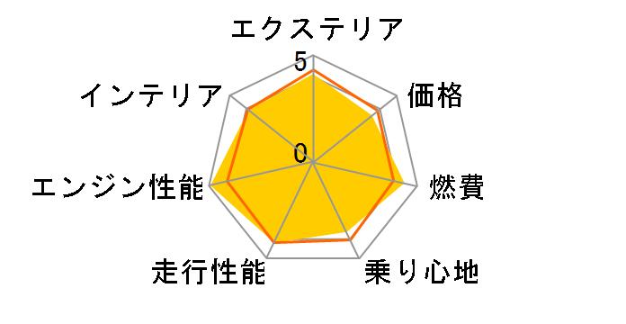 i3 2014年モデルのユーザーレビュー