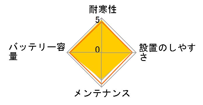 �J�I�X �v�� N-M42/AS�̃��[�U�[���r���[