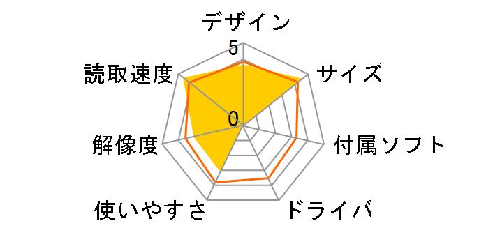 ケンコー KFS-1450