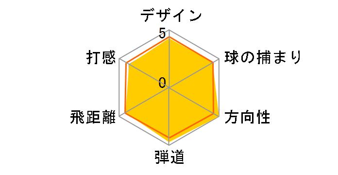 ���l�b�N�X �C�[�]�[�� XP �h���C�o�[ [EX300J �t���b�N�X�FSR ���t�g�F9.5]