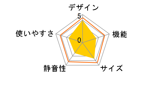 JR-NF140H-K [ブラック]のユーザーレビュー
