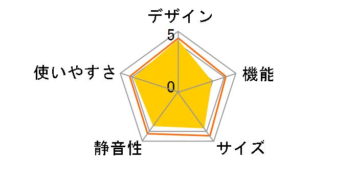 JR-N91Jのユーザーレビュー