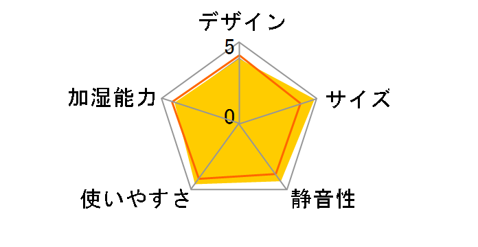 �A�C���X�I�[���} SHM-100U [�z���C�g]