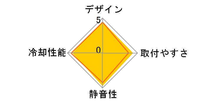 Hyper 103 RR-H103-22PB-J1�̃��[�U�[���r���[