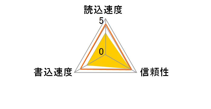 SF-64BF [64GB]のユーザーレビュー
