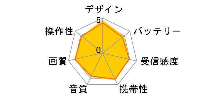 ディーガモニター UN-DM15C1のユーザーレビュー