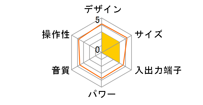 RCD-640N-S [�V���o�[]�̃��[�U�[���r���[
