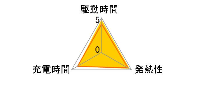 BN-VG119のユーザーレビュー