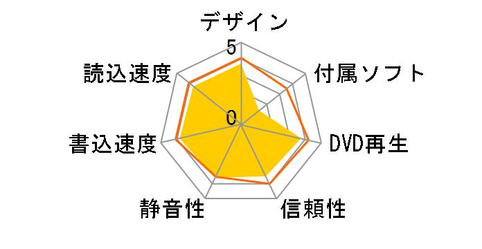 DVD-EC01K [ピアノブラック]のユーザーレビュー