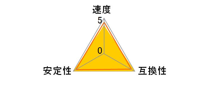 AD3U1600W4G11-2 [DDR3 PC3-12800 4GB 2枚組]のユーザーレビュー