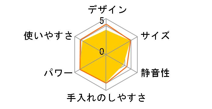 ミル&ジュースミキサー TM910