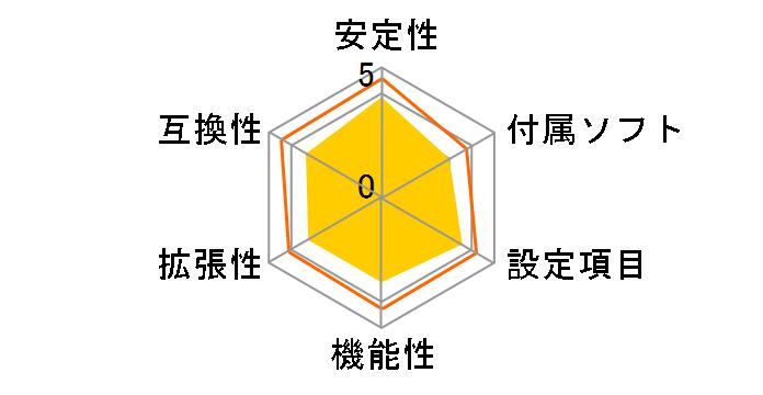 GA-B85M-DS3H [Rev.1.1]のユーザーレビュー