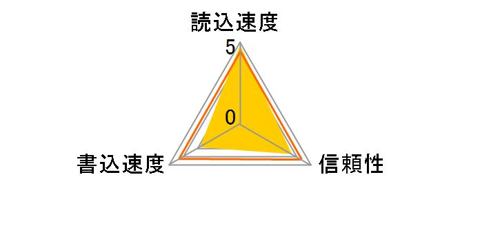 TS64GCF800 [64GB]のユーザーレビュー