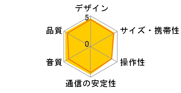 SRS-X5 (R) [レッド]のユーザーレビュー