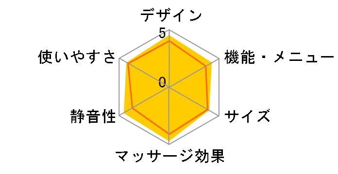 ハンドフリーマッサージャー MD-401(D) [オレンジ]のユーザーレビュー