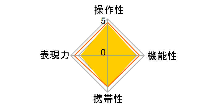 E 55-210mm F4.5-6.3 OSS SEL55210 (B) [ブラック]のユーザーレビュー