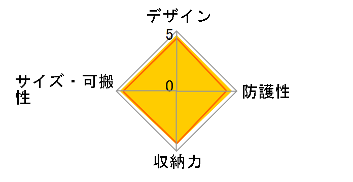 �X�}�[�g�J���������b�N SCR [�O���[]�̃��[�U�[���r���[