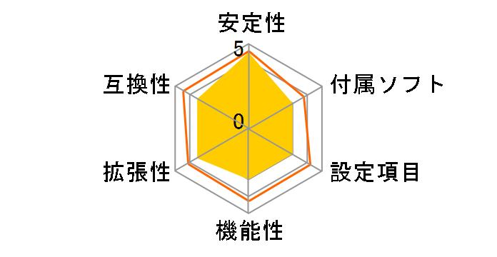 GA-J1800N-D2H [Rev.1.0]のユーザーレビュー