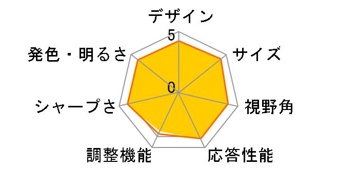ProLite XU2390HS XU2390HS-B1 [23インチ マーベルブラック]のユーザーレビュー