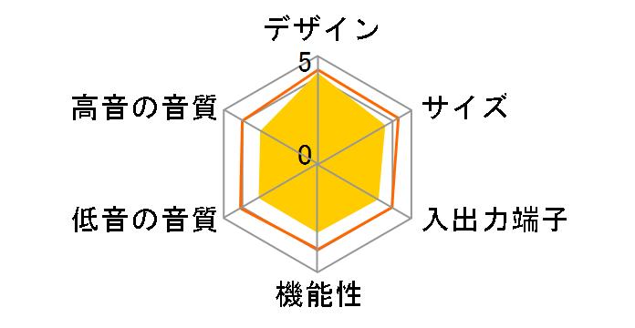 YAS-103(B) [�u���b�N]�̃��[�U�[���r���[