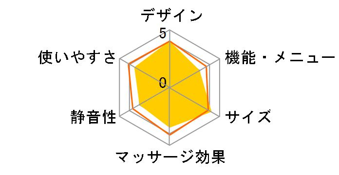 ルルド ネックマッサージピロー AX-HXL181pk [ピンク]のユーザーレビュー