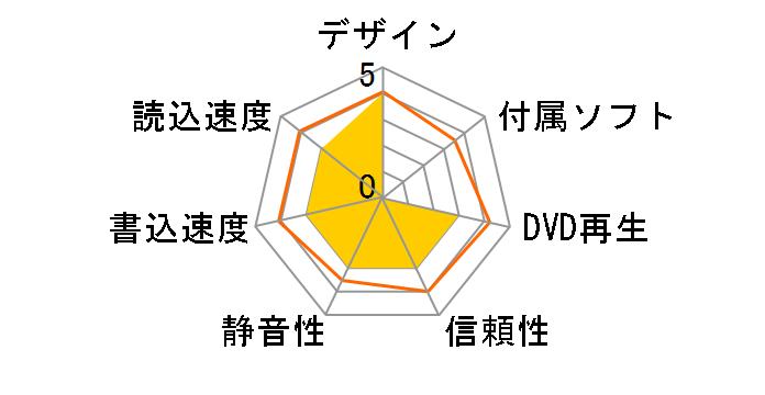 DVD-EC02K [ブラック]のユーザーレビュー