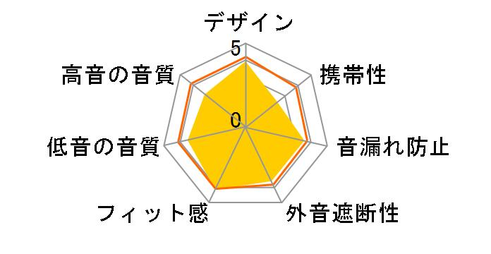 SE-M521�̃��[�U�[���r���[
