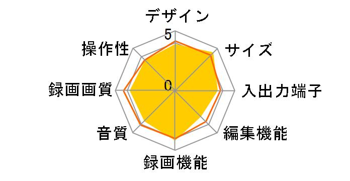 東芝 REGZAサーバー D-M430