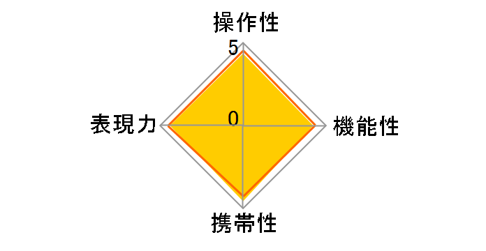 18-200mm F3.5-6.3 DC MACRO OS HSM [ニコン用]のユーザーレビュー