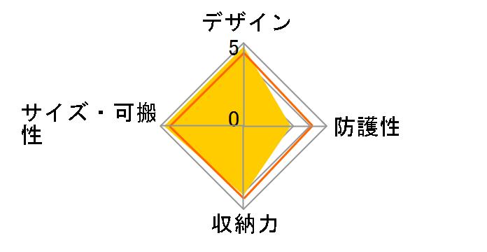 FLX スリングバッグ [ブラウン×オレンジ]のユーザーレビュー