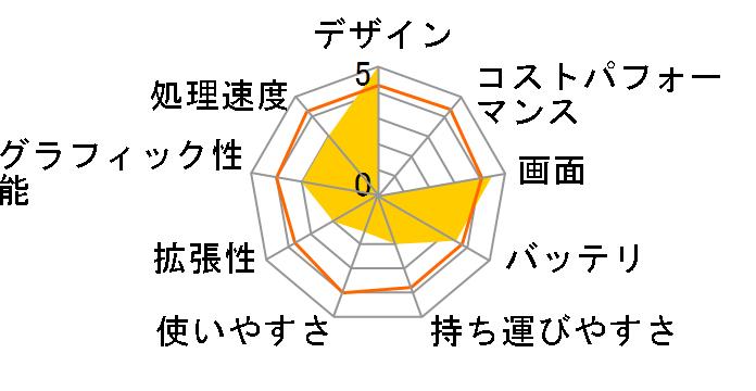 TAICHI31 TAICHI31-CX012Pのユーザーレビュー