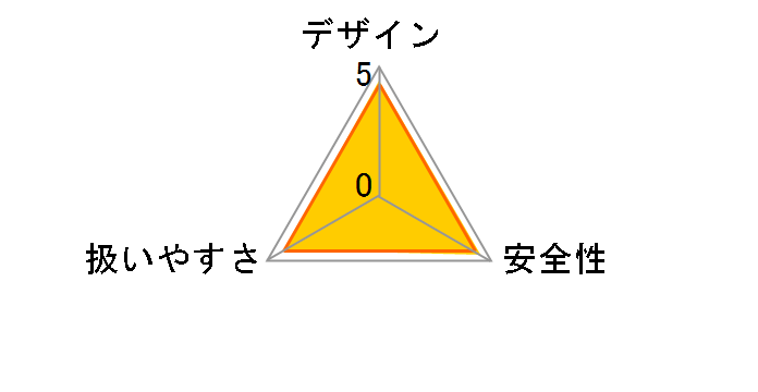 BD-361�̃��[�U�[���r���[