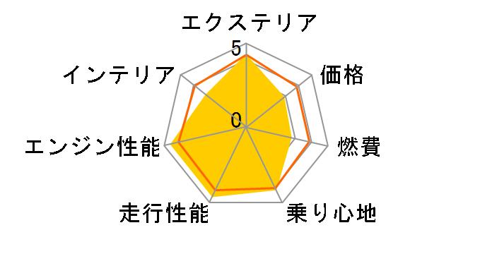 2シリーズ クーペ 2014年モデルのユーザーレビュー
