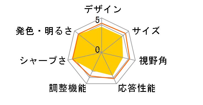 GW2265HM [21.5�C���` �O���b�V�[�u���b�N]�̃��[�U�[���r���[