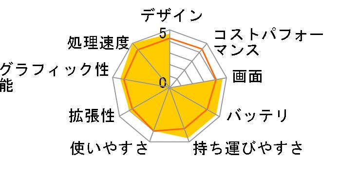 ONKYO R5A-51C58�̃��r���[