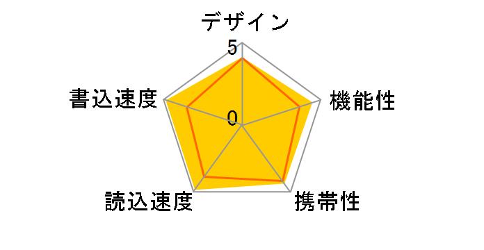 SDCZ80-064G-J57 [64GB]�̃��[�U�[���r���[