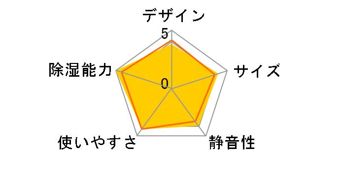 CD-H1814(AE) [�G���K���g�u���[]�̃��[�U�[���r���[